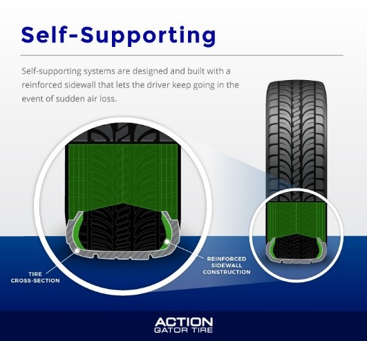 Self-supporting tire